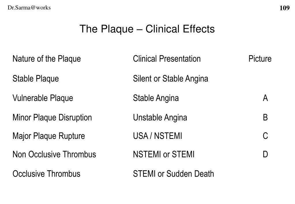 The Plaque – Clinical Effects