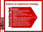 actions to implement strategy
