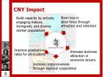 cny impact