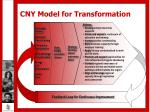 cny model for transformation