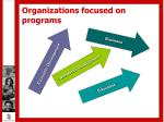 organizations focused on programs