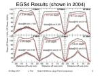 egs4 results shown in 2004