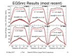 egsnrc results most recent