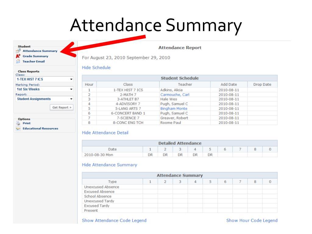Attendance Summary