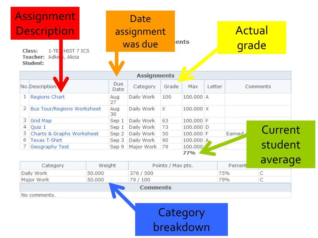 Assignment Description
