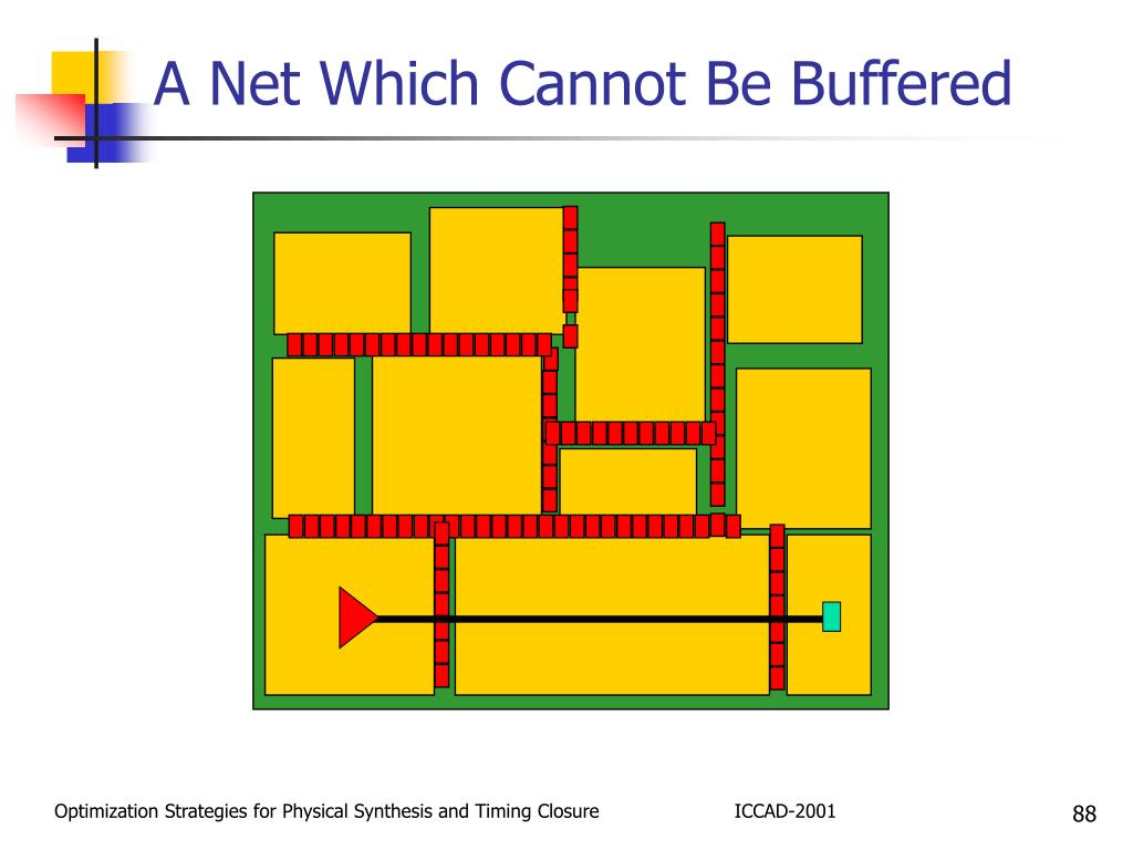 A Net Which Cannot Be Buffered