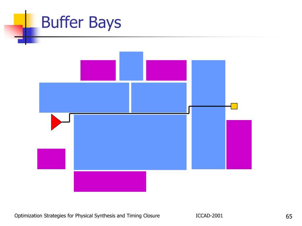 Buffer Bays