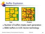 buffer explosion
