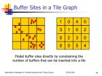 buffer sites in a tile graph