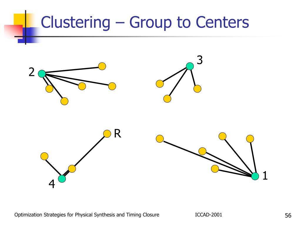 Clustering – Group to Centers