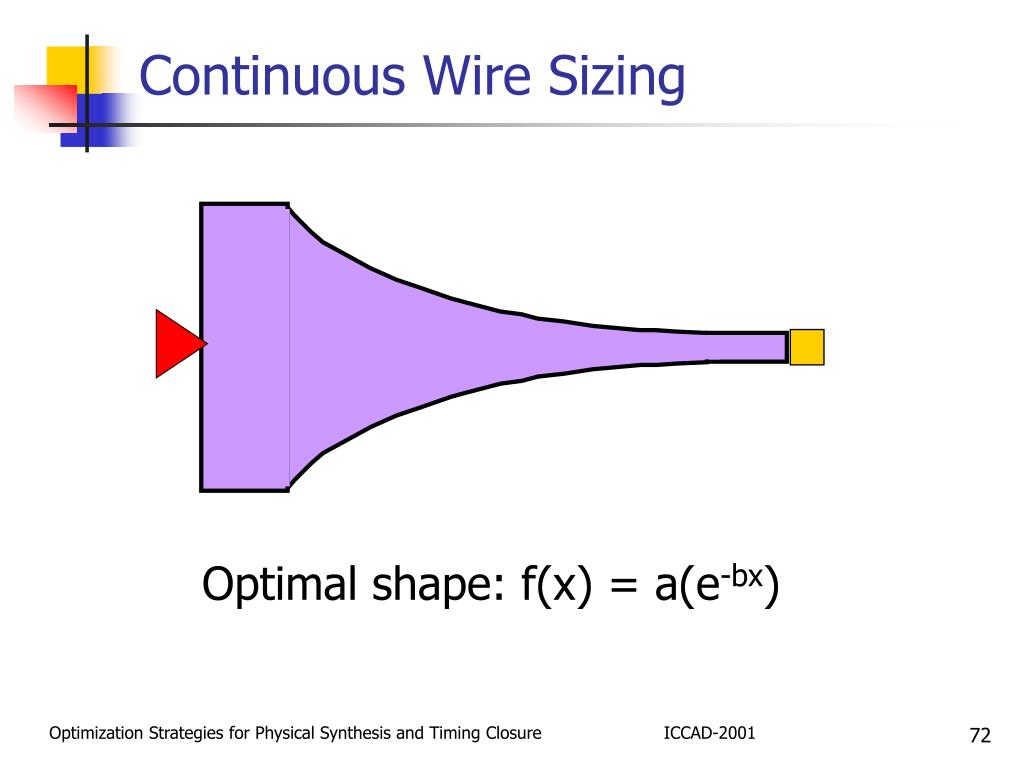Continuous Wire Sizing