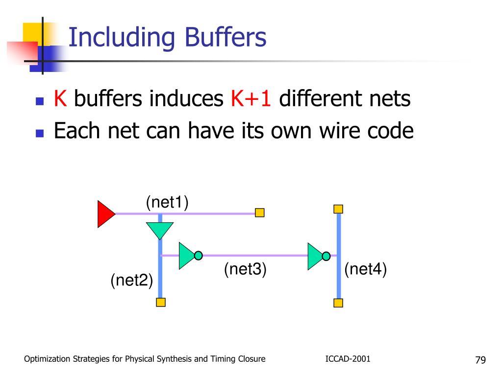 Including Buffers