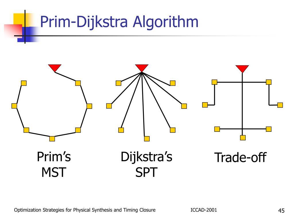 Prim-Dijkstra Algorithm
