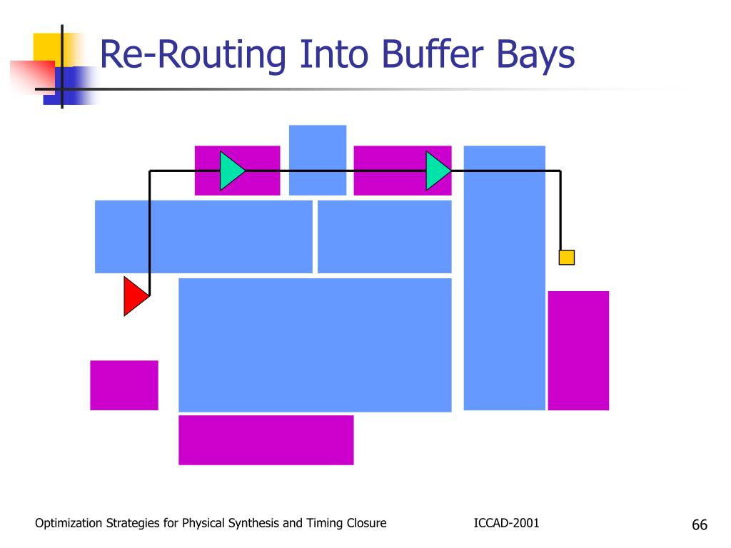 Re-Routing Into Buffer Bays