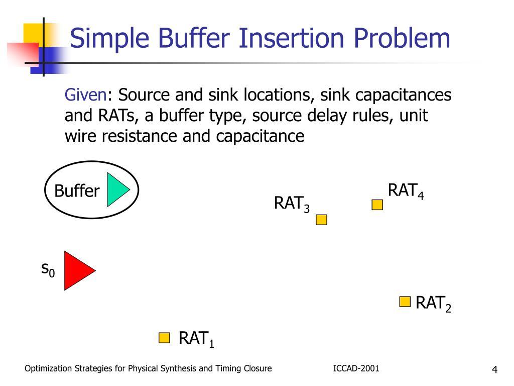 Simple Buffer Insertion Problem