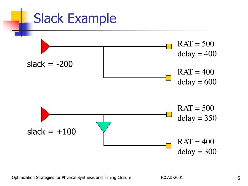 Slack Example