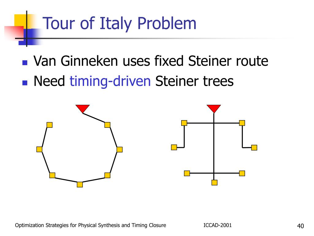 Tour of Italy Problem