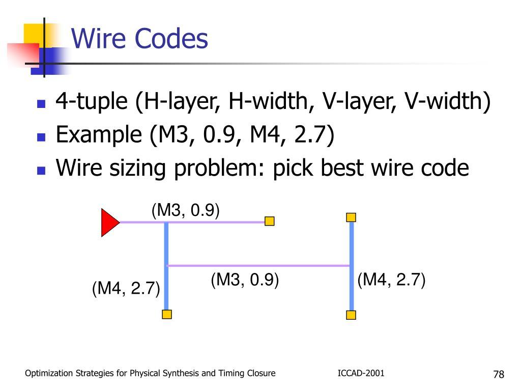 Wire Codes