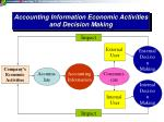 accounting information economic activities and decision making