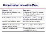 compensation innovation menu