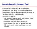 knowledge skill based pay i