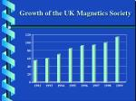 growth of the uk magnetics society