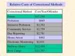 relative costs of correctional methods