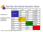 test plan with default parameter values