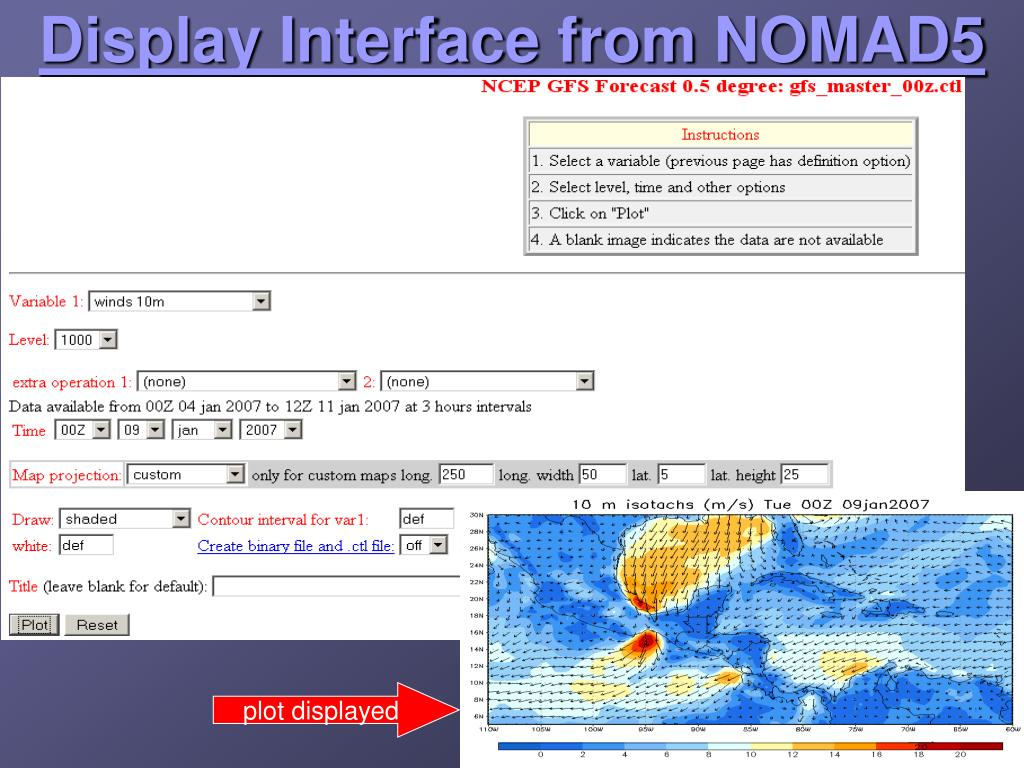Display Interface from NOMAD5