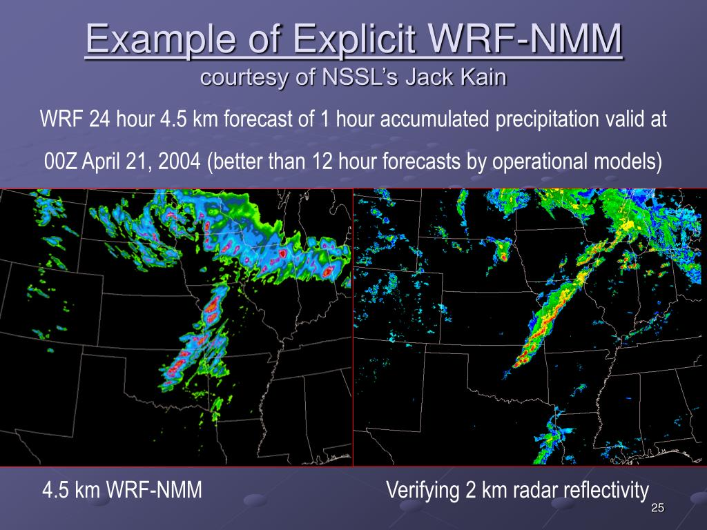 Example of Explicit WRF-NMM