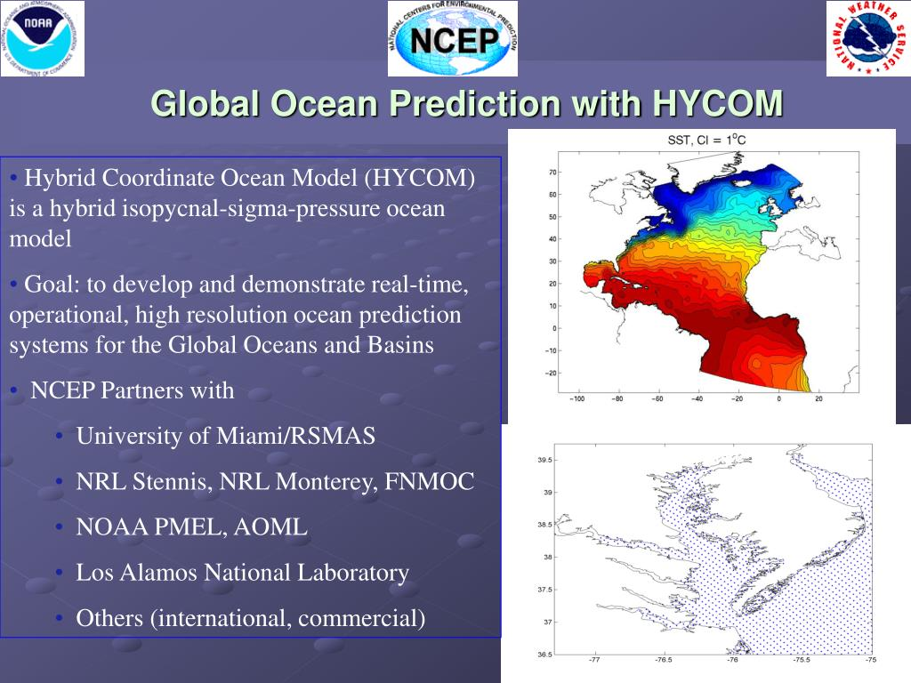 Global Ocean Prediction with HYCOM