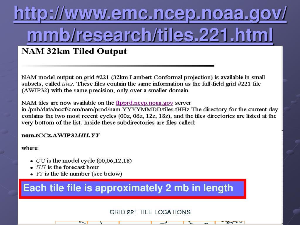 http://www.emc.ncep.noaa.gov/mmb/research/tiles.221.html