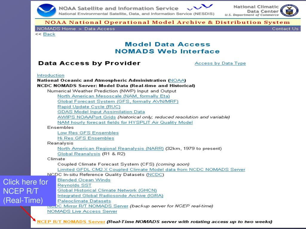 Model Data Access