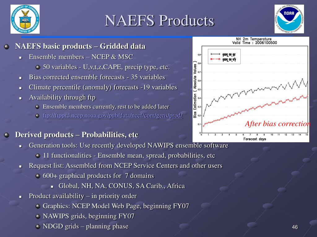 NAEFS Products