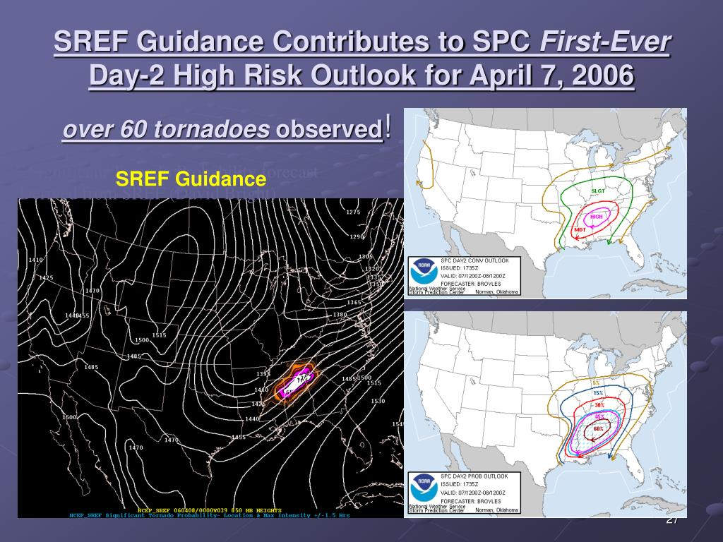 SREF Guidance Contributes to SPC