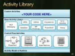 activity library