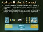 address binding contract