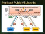multicast publish subscribe