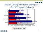 median loss by number of employees check tampering schemes