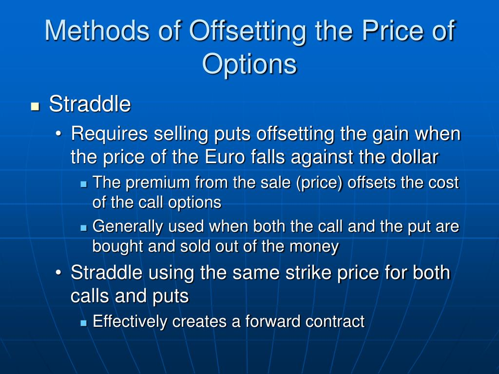 Methods of Offsetting the Price of Options