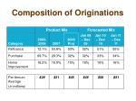 composition of originations