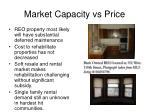 market capacity vs price