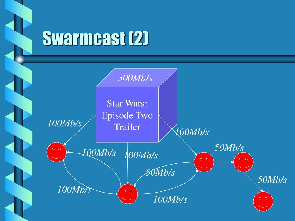Swarmcast (2)