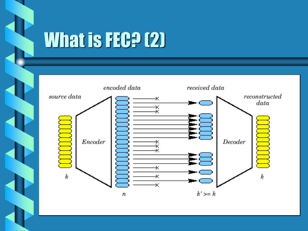 What is FEC? (2)