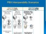 pbx interoperability scenarios4