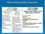 pbx interoperability scenarios6