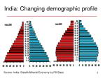india changing demographic profile