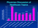 physician discussion of healthcare topics