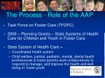 the process role of the aap