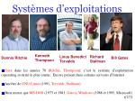 syst mes d exploitations